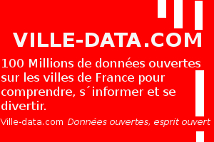 Drancy Ville-data.com